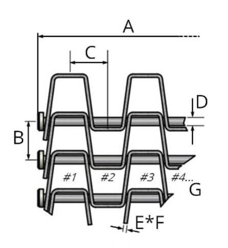 Belt Specifications